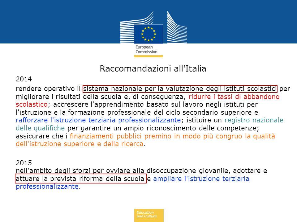 Education and Culture Raccomandazioni all'Italia 2014 rendere operativo il sistema nazionale per la valutazione degli istituti scolastici per migliora