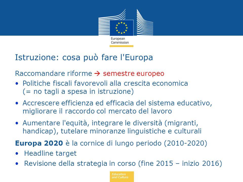 Education and Culture Raccomandare riforme  semestre europeo Politiche fiscali favorevoli alla crescita economica (= no tagli a spesa in istruzione)