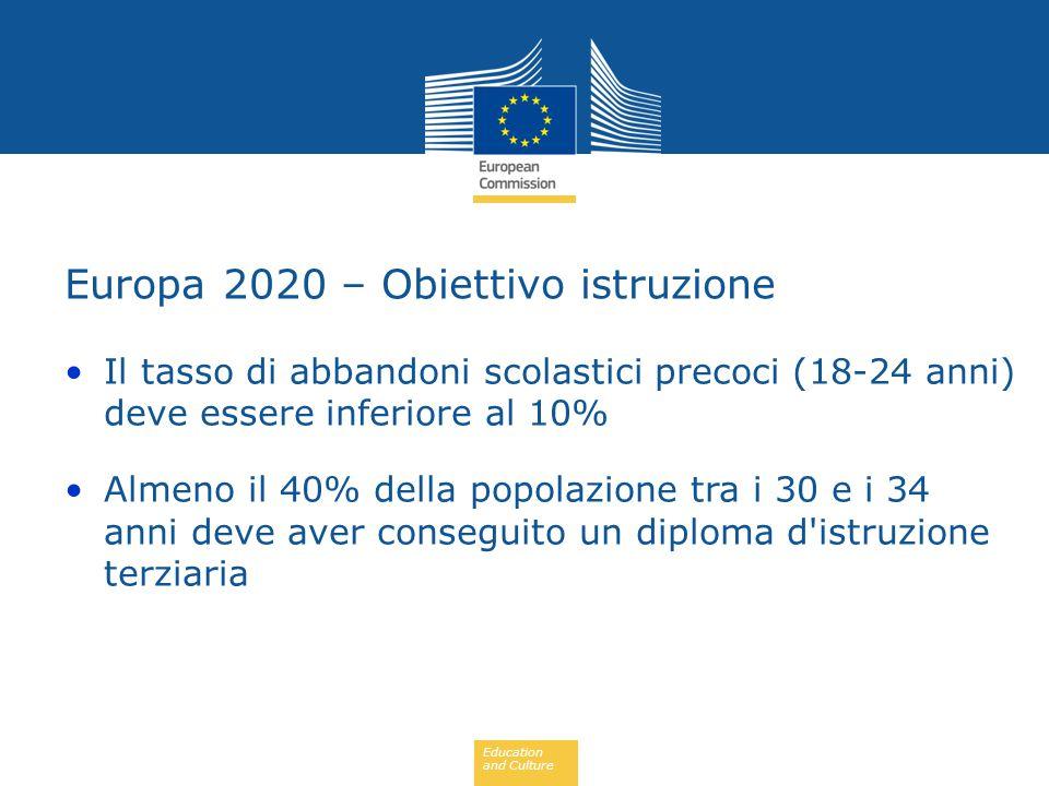 Education and Culture Il tasso di abbandoni scolastici precoci (18-24 anni) deve essere inferiore al 10% Almeno il 40% della popolazione tra i 30 e i 34 anni deve aver conseguito un diploma d istruzione terziaria Europa 2020 – Obiettivo istruzione