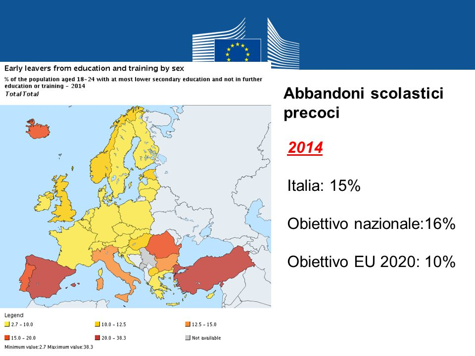 Education and Culture Abbandoni scolastici precoci 2014 Italia: 15% Obiettivo nazionale:16% Obiettivo EU 2020: 10%