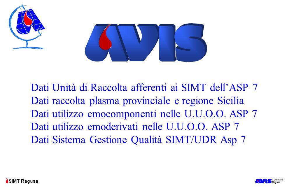 Comunale Ragusa SIMT Ragusa Dati Unità di Raccolta afferenti ai SIMT dell'ASP 7 Dati raccolta plasma provinciale e regione Sicilia Dati utilizzo emoco