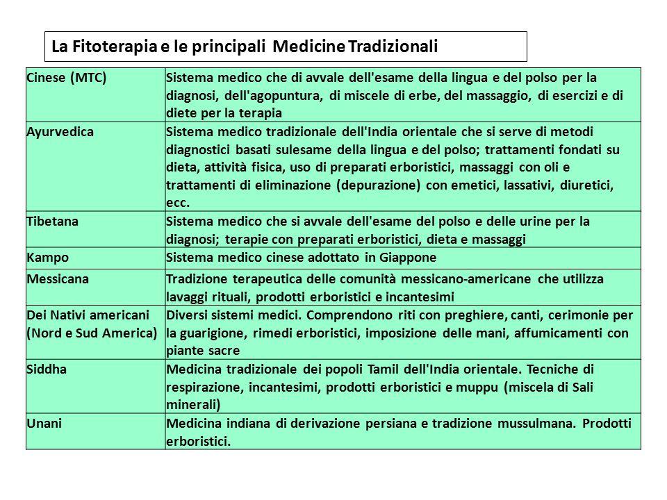 Cinese (MTC)Sistema medico che di avvale dell'esame della lingua e del polso per la diagnosi, dell'agopuntura, di miscele di erbe, del massaggio, di e