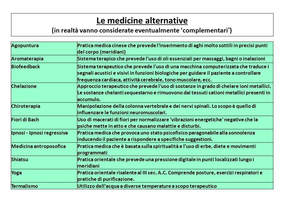 AgopunturaPratica medica cinese che prevede l'inserimento di aghi molto sottili in precisi punti del corpo (meridiani) AromaterapiaSistema terapico ch