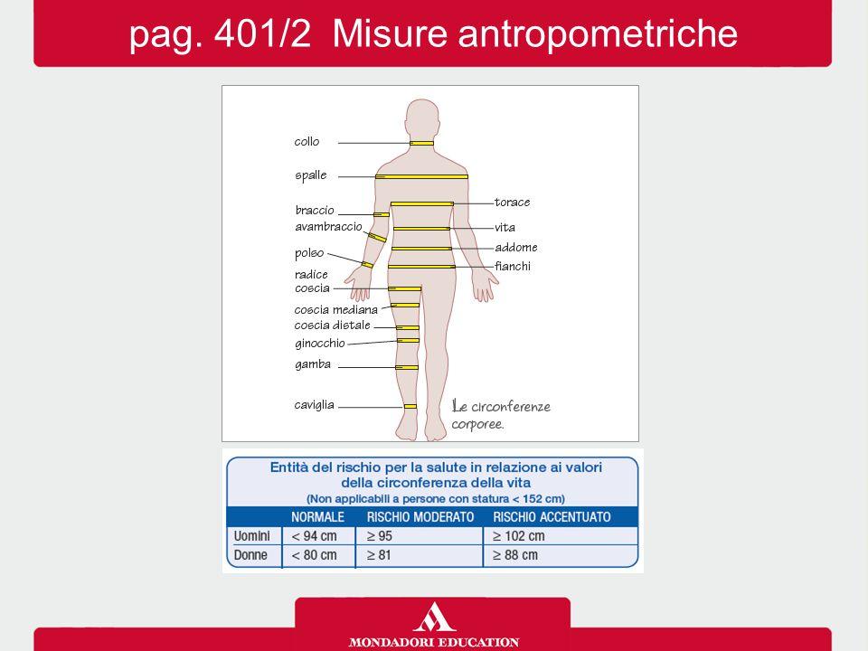pag. 401/2 Misure antropometriche