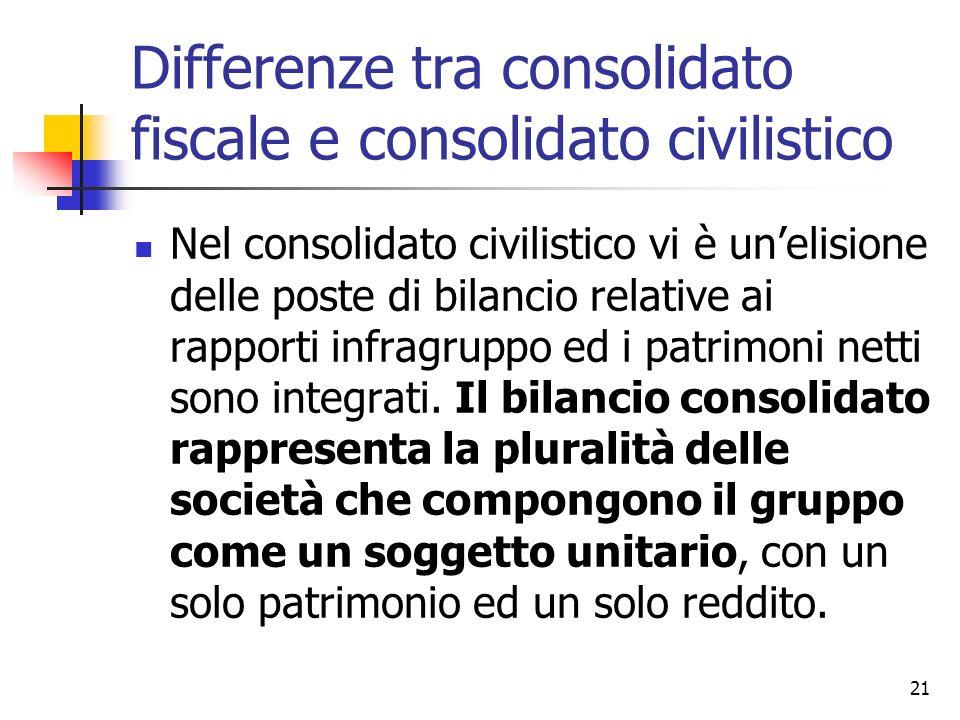 21 Differenze tra consolidato fiscale e consolidato civilistico Nel consolidato civilistico vi è un'elisione delle poste di bilancio relative ai rappo