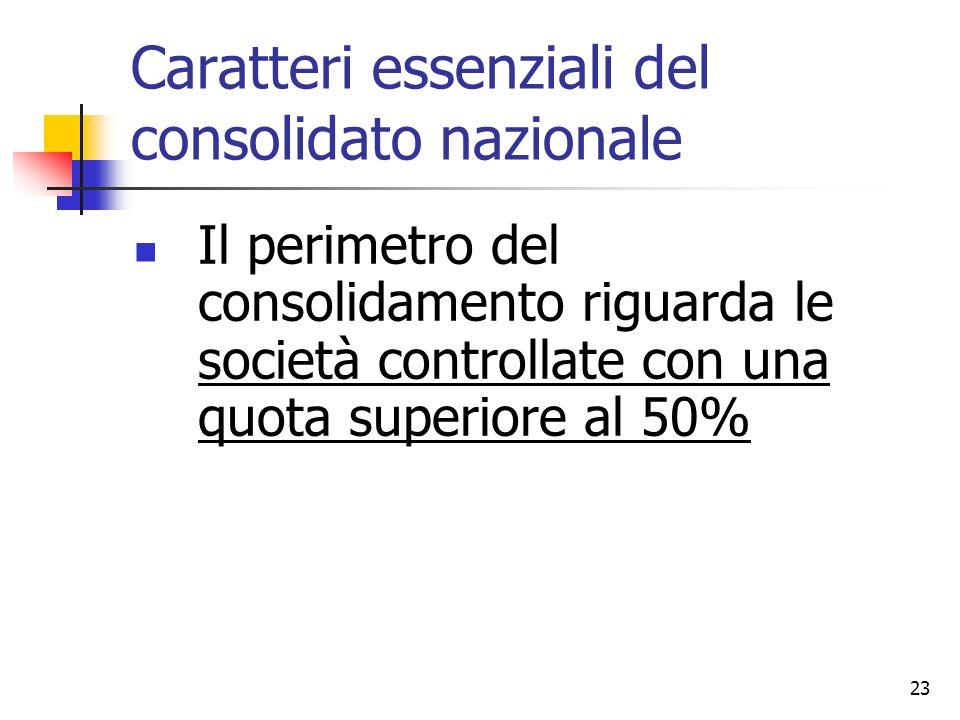 23 Caratteri essenziali del consolidato nazionale Il perimetro del consolidamento riguarda le società controllate con una quota superiore al 50%