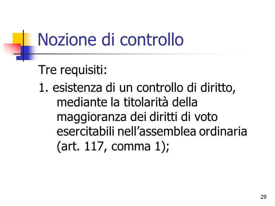 29 Nozione di controllo Tre requisiti: 1. esistenza di un controllo di diritto, mediante la titolarità della maggioranza dei diritti di voto esercitab
