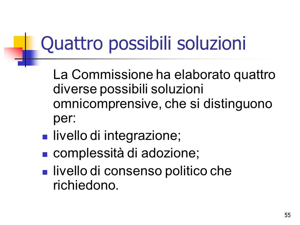 55 Quattro possibili soluzioni La Commissione ha elaborato quattro diverse possibili soluzioni omnicomprensive, che si distinguono per: livello di int