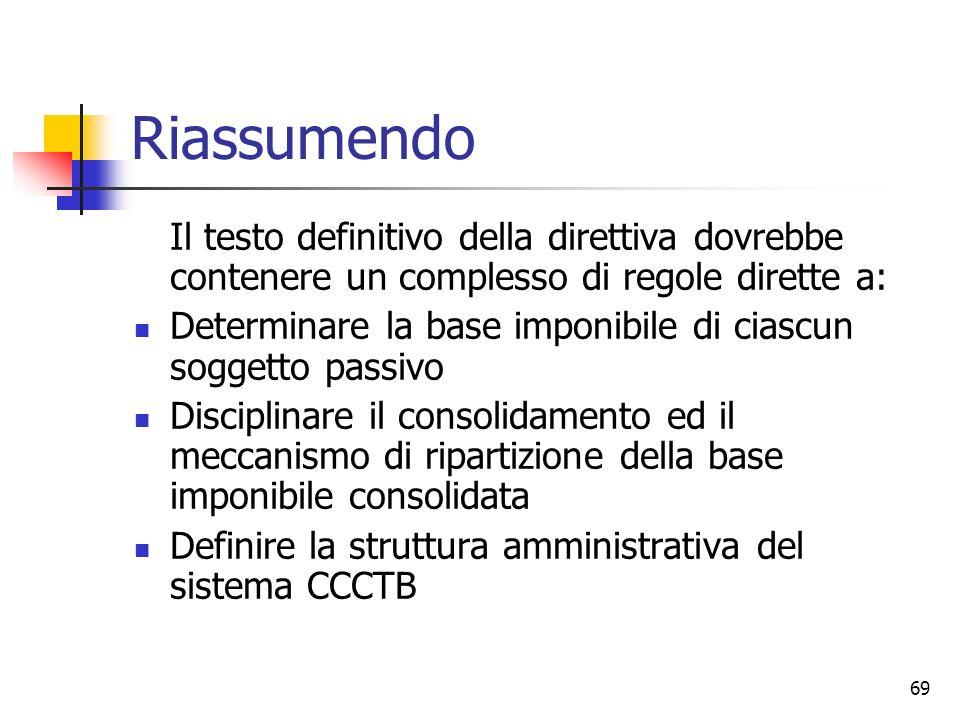 69 Riassumendo Il testo definitivo della direttiva dovrebbe contenere un complesso di regole dirette a: Determinare la base imponibile di ciascun sogg