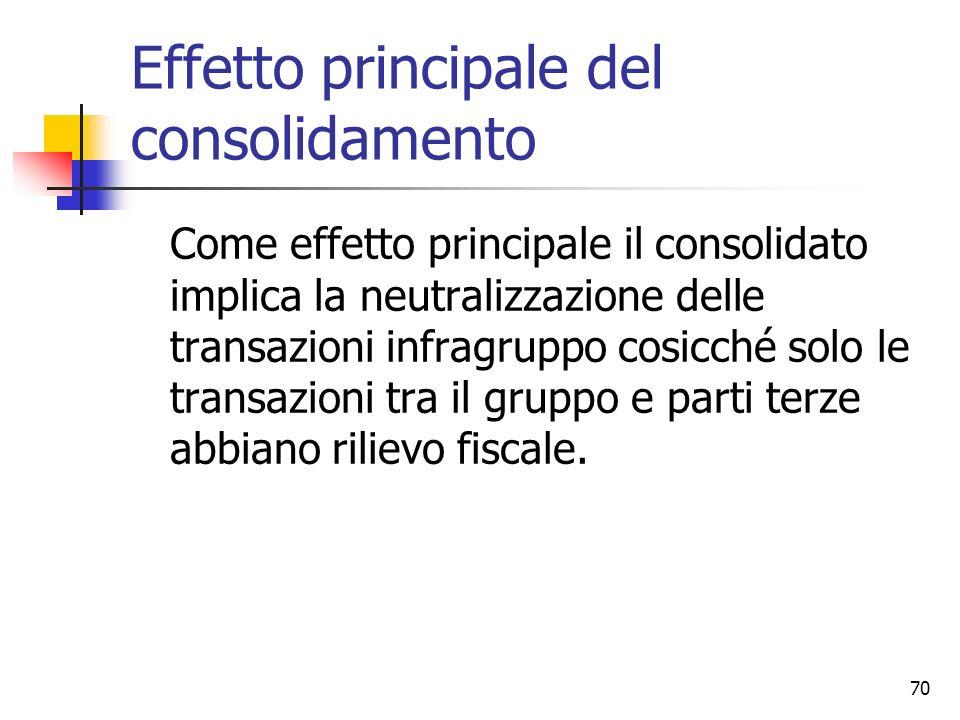 70 Effetto principale del consolidamento Come effetto principale il consolidato implica la neutralizzazione delle transazioni infragruppo cosicché sol