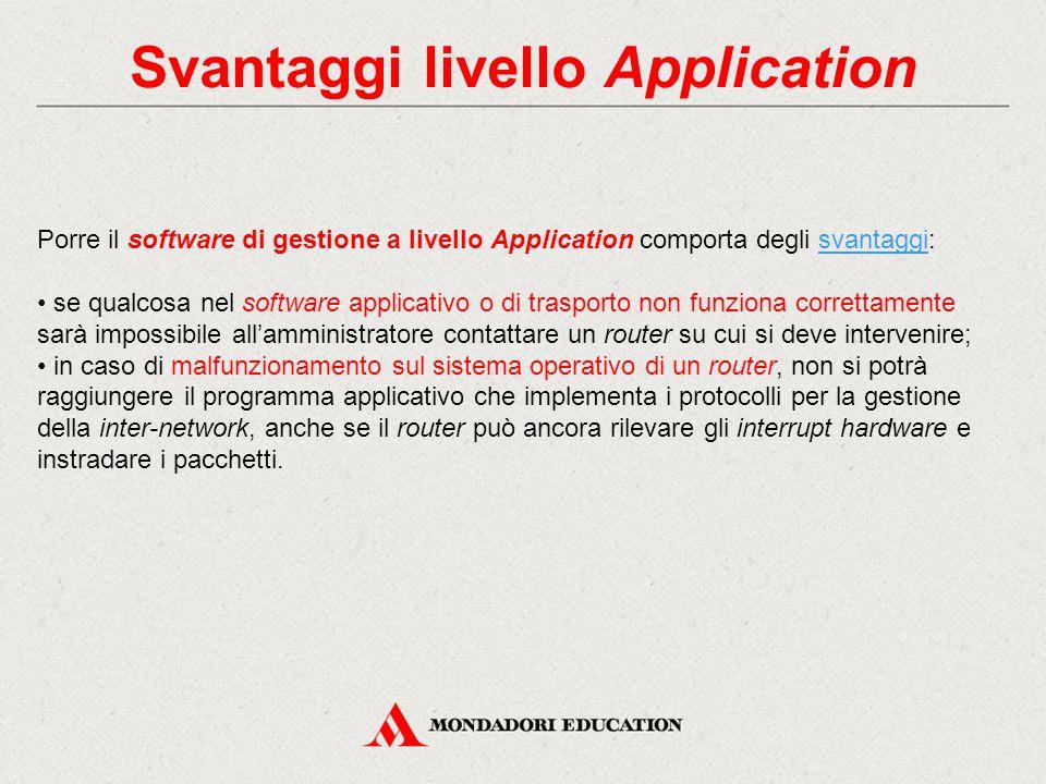 Svantaggi livello Application Porre il software di gestione a livello Application comporta degli svantaggi: se qualcosa nel software applicativo o di