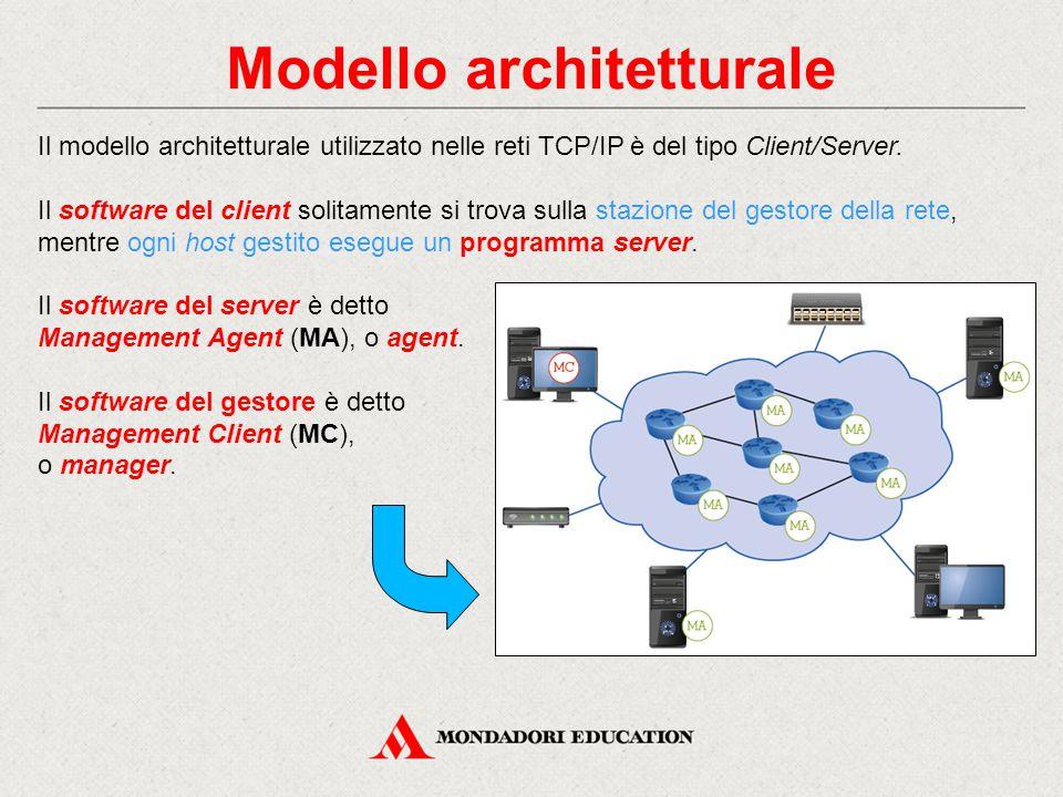 Modello architetturale Il modello architetturale utilizzato nelle reti TCP/IP è del tipo Client/Server. Il software del client solitamente si trova su