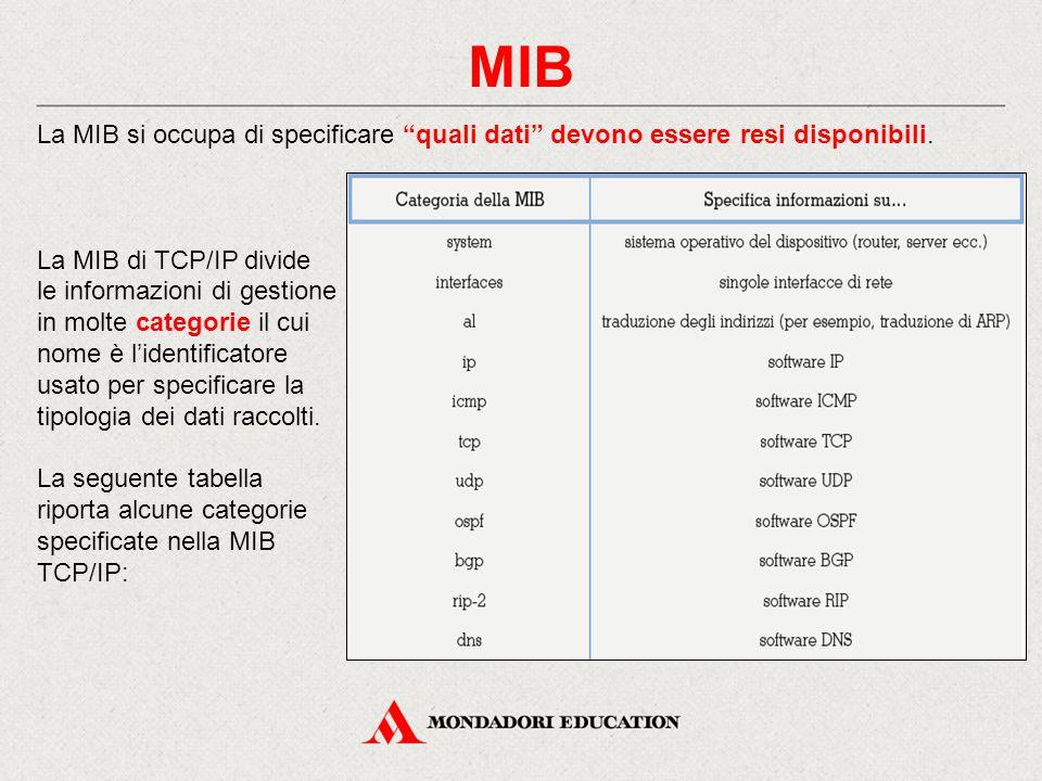 """MIB La MIB si occupa di specificare """"quali dati"""" devono essere resi disponibili. La MIB di TCP/IP divide le informazioni di gestione in molte categori"""