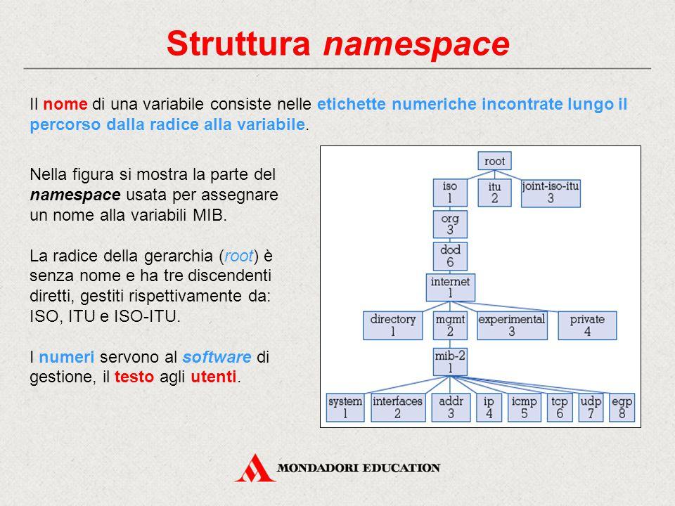 Struttura namespace Il nome di una variabile consiste nelle etichette numeriche incontrate lungo il percorso dalla radice alla variabile. Nella figura