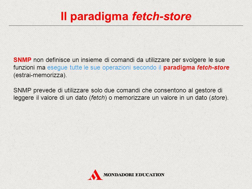 Il paradigma fetch-store SNMP non definisce un insieme di comandi da utilizzare per svolgere le sue funzioni ma esegue tutte le sue operazioni secondo