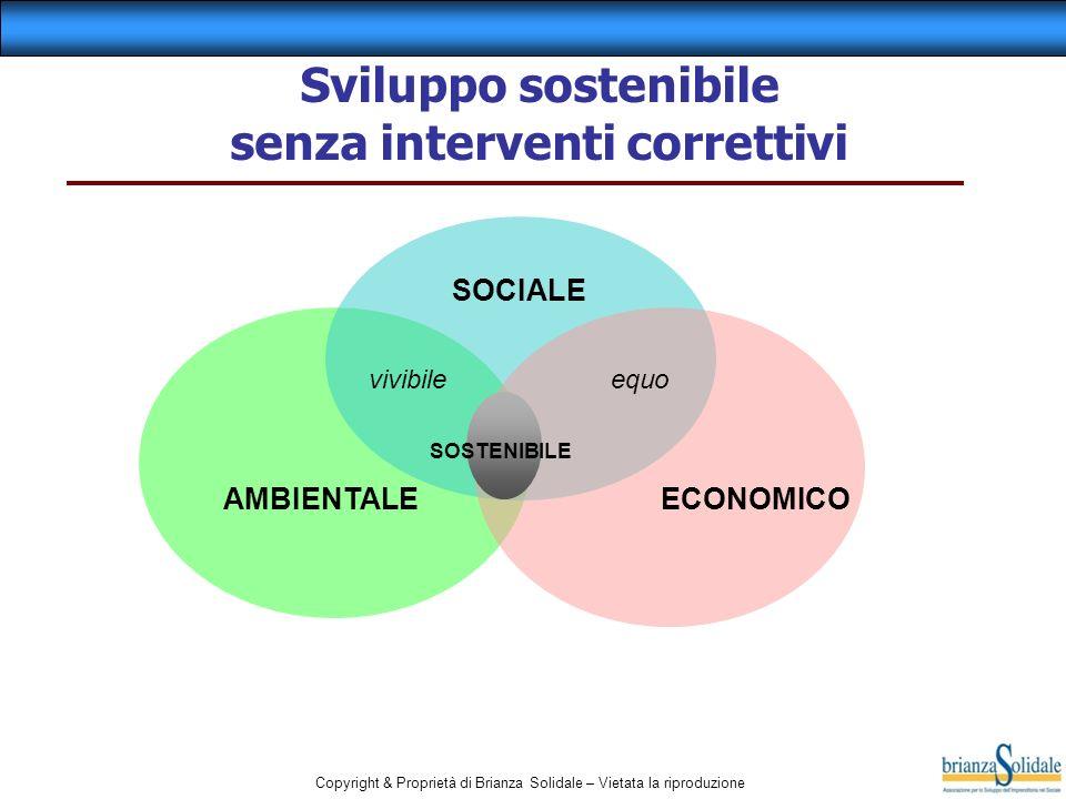 Copyright & Proprietà di Brianza Solidale – Vietata la riproduzione ECONOMICO AMBIENTALE SOCIALE SOSTENIBILE vivibileequo Sviluppo sostenibile senza interventi correttivi