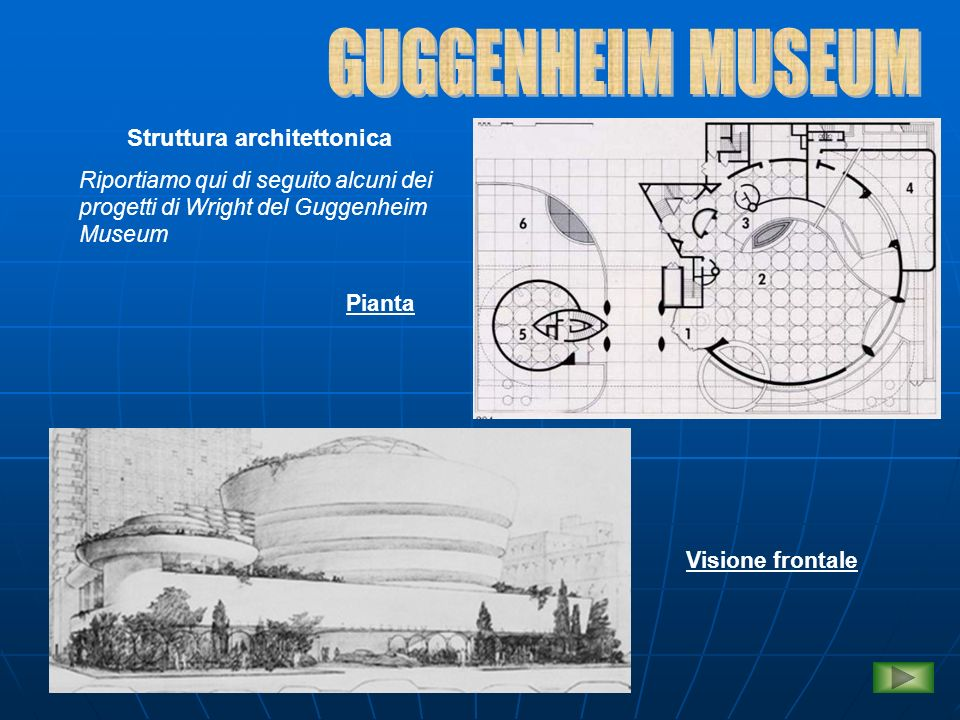 Struttura architettonica Pianta Visione frontale Riportiamo qui di seguito alcuni dei progetti di Wright del Guggenheim Museum
