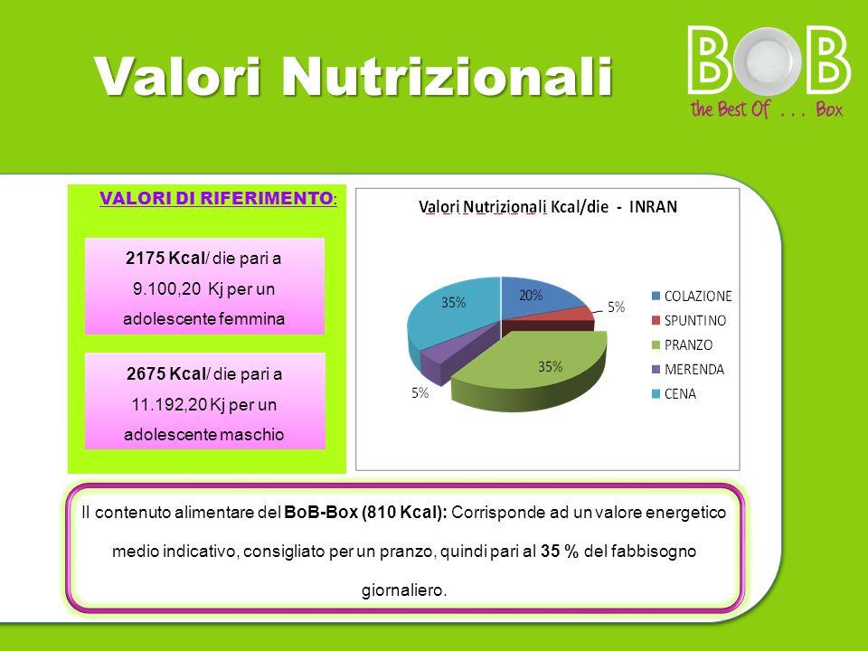 Valori Nutrizionali VALORI DI RIFERIMENTO : Il contenuto alimentare del BoB-Box (810 Kcal): Corrisponde ad un valore energetico medio indicativo, cons