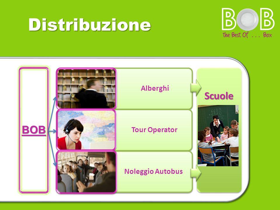 Distribuzione Alrghi BOB Scuole Alberghi Tour Operator Noleggio Autobus
