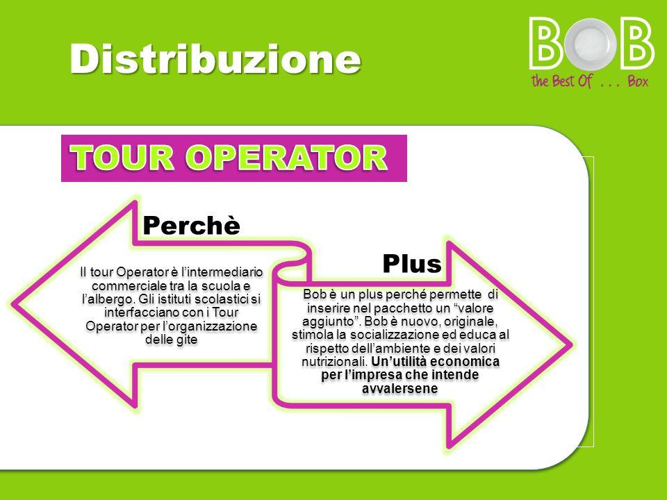 Aaa Distribuzione Il tour Operator è l'intermediario commerciale tra la scuola e l'albergo. Gli istituti scolastici si interfacciano con i Tour Operat