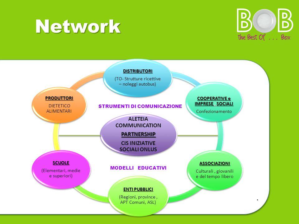Network. ALETEIA COMMUNICATIONPARTNERSHIP CIS INIZIATIVE SOCIALI ONLUS DISTRIBUTORI (TO- Strutture ricettive – noleggi autobus) COOPERATIVE e IMPRESE,