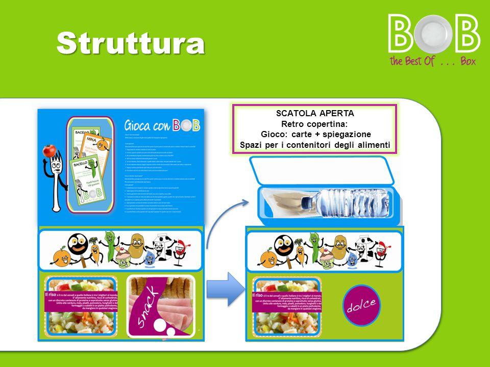 Struttura SCATOLA APERTA Retro copertina: Gioco: carte + spiegazione Spazi per i contenitori degli alimenti