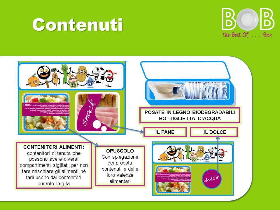 Contenuti IL PANE OPUSCOLO Con spiegazione dei prodotti contenuti e delle loro valenze alimentari CONTENITORI ALIMENTI: contenitori di tenuta che poss