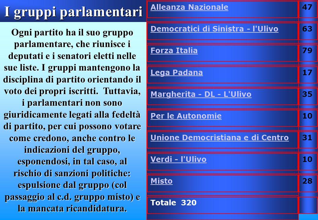 Autonomia regolamentare: ciascuna Camera ha il potere di adottare il proprio regolamento a maggioranza assoluta dei suoi componenti (art. 64 C.). Il r