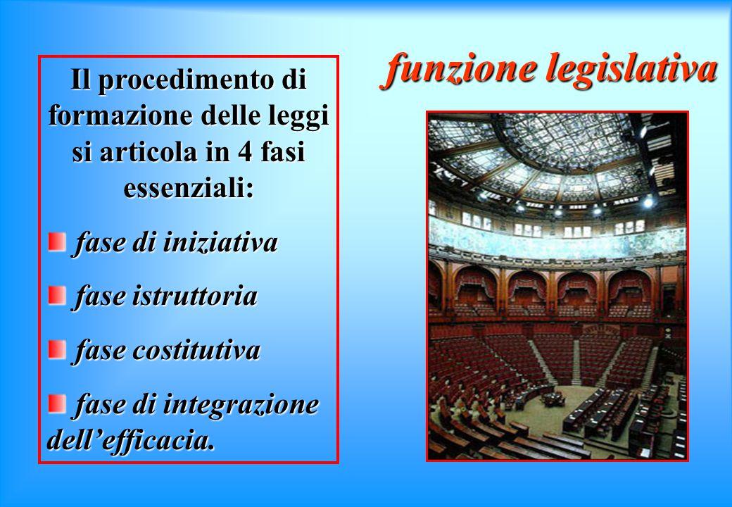 …in seduta comune Elezione e giuramento del Presidente della Repubblica (Artt. 83 e 91 C.) Elezione di 1/3 dei membri del C.S.M. (art. 104 C.) Messa i