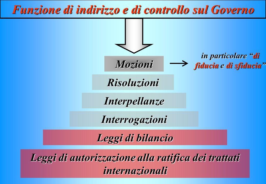Procedimento ex art. 138 C. Camera n.1 prima approvazione Camera n.2 prima approvazione Camera n.1 seconda approvazione Camera n.2 seconda approvazion
