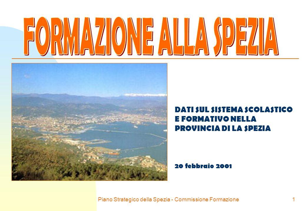 Piano Strategico della Spezia - Commissione Formazione1 DATI SUL SISTEMA SCOLASTICO E FORMATIVO NELLA PROVINCIA DI LA SPEZIA 20 febbraio 2001