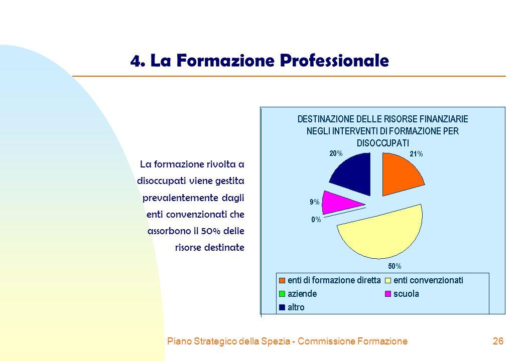 Piano Strategico della Spezia - Commissione Formazione26 4.