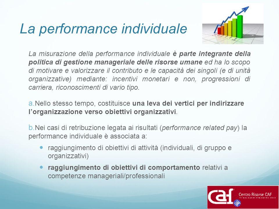 La performance individuale La misurazione della performance individuale è parte integrante della politica di gestione manageriale delle risorse umane