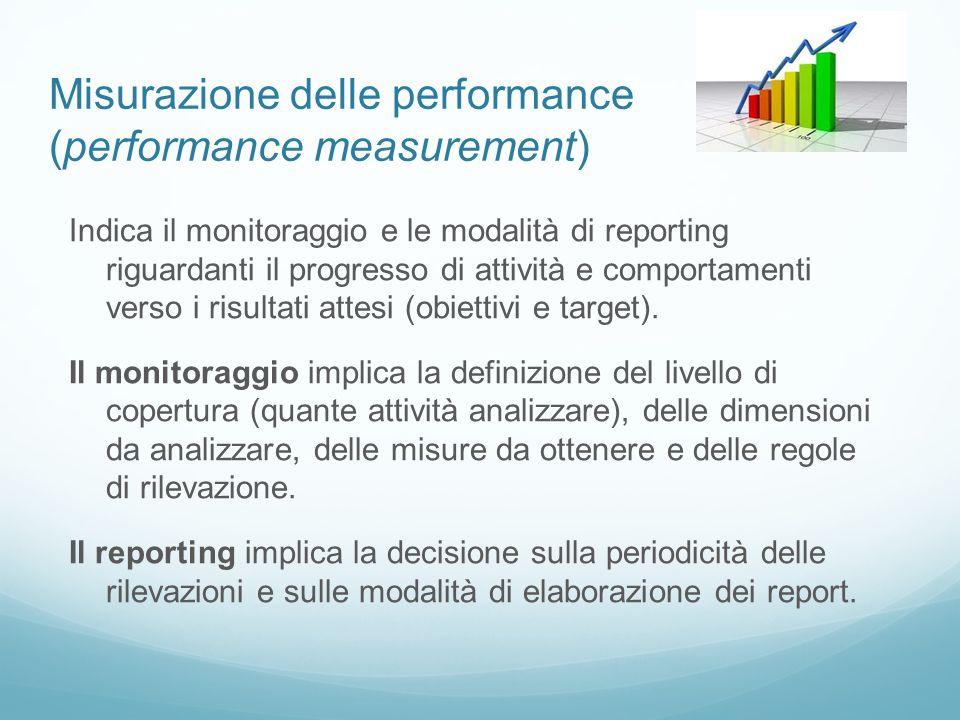 Misurazione delle performance (performance measurement) Indica il monitoraggio e le modalità di reporting riguardanti il progresso di attività e compo