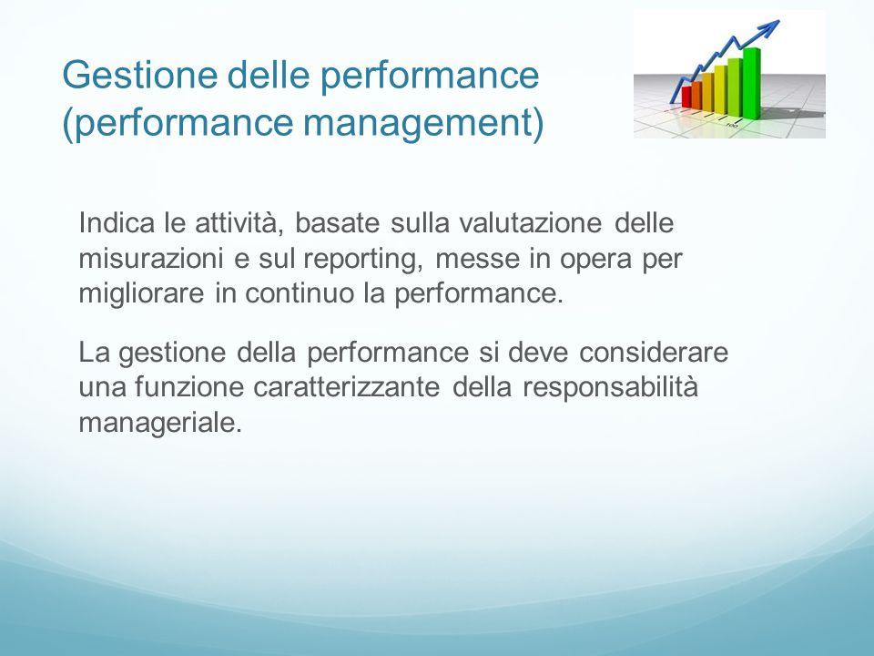 Gestione delle performance (performance management) Indica le attività, basate sulla valutazione delle misurazioni e sul reporting, messe in opera per