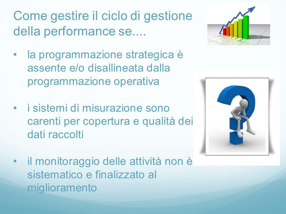 la programmazione strategica è assente e/o disallineata dalla programmazione operativa i sistemi di misurazione sono carenti per copertura e qualità d