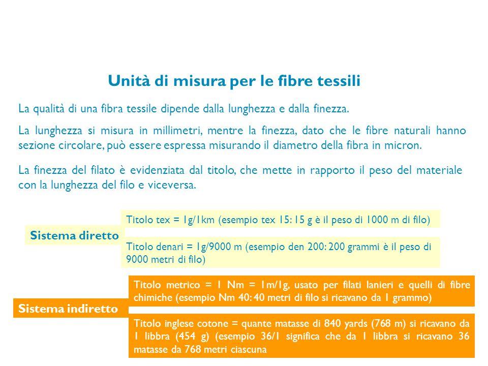 Unità di misura per le fibre tessili La qualità di una fibra tessile dipende dalla lunghezza e dalla finezza. La lunghezza si misura in millimetri, me