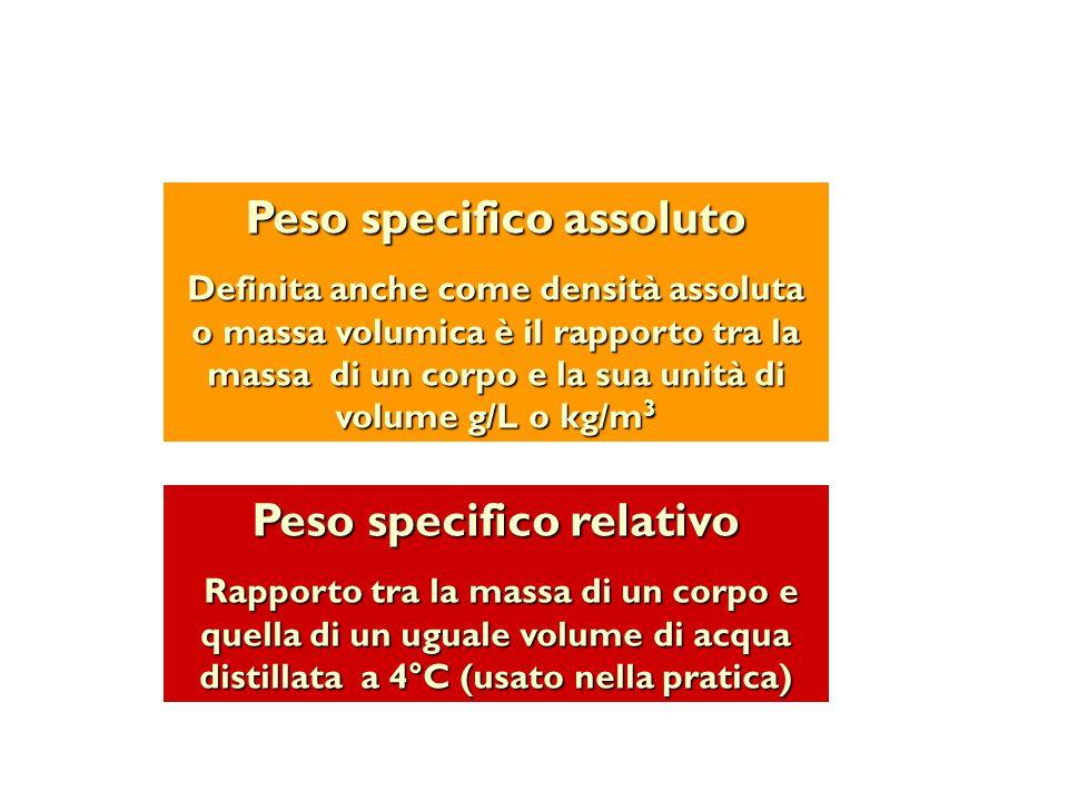 Peso specifico assoluto Definita anche come densità assoluta o massa volumica è il rapporto tra la massa di un corpo e la sua unità di volume g/L o kg