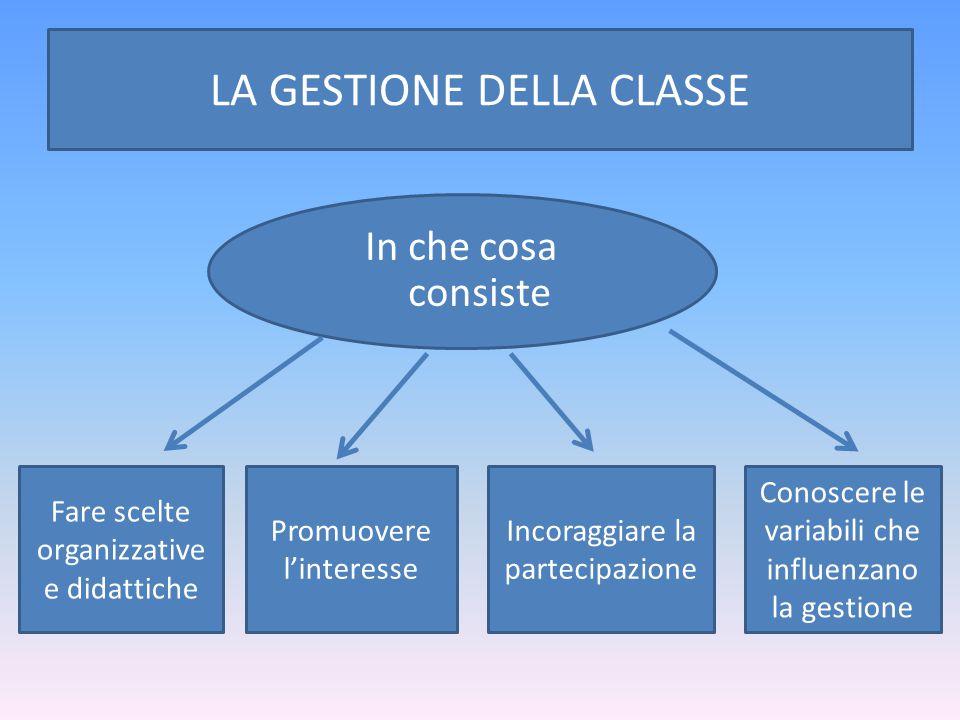 In che cosa consiste LA GESTIONE DELLA CLASSE Fare scelte organizzative e didattiche Promuovere l'interesse Incoraggiare la partecipazione Conoscere l