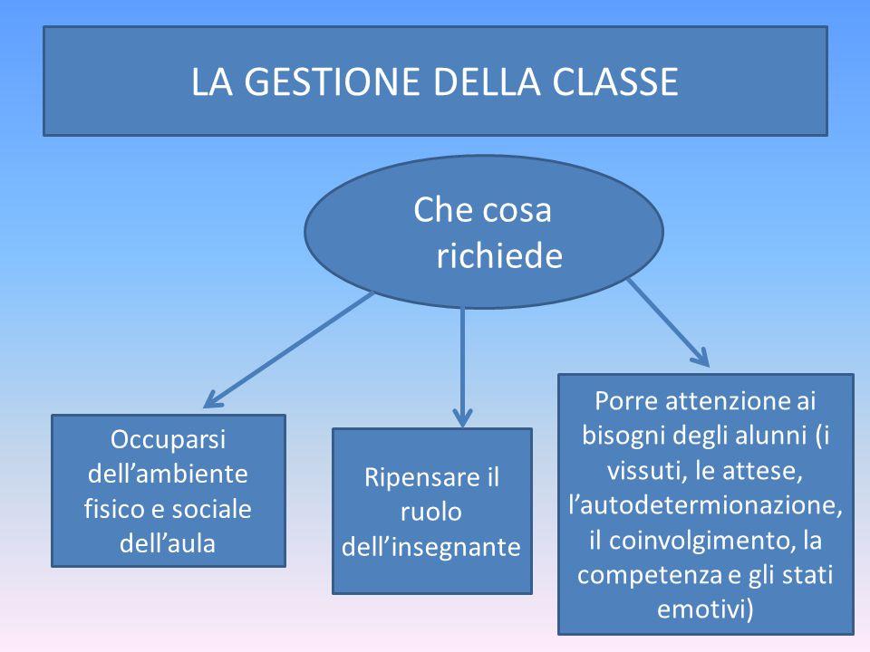 Che cosa richiede LA GESTIONE DELLA CLASSE Occuparsi dell'ambiente fisico e sociale dell'aula Ripensare il ruolo dell'insegnante Porre attenzione ai b