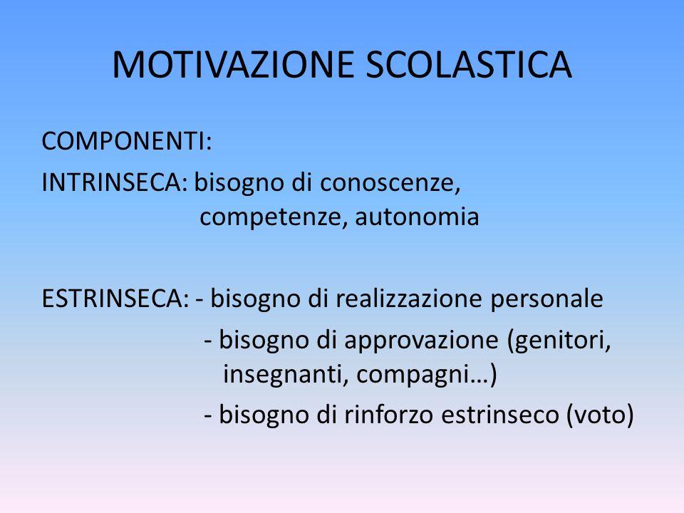 MOTIVAZIONE SCOLASTICA COMPONENTI: INTRINSECA: bisogno di conoscenze, competenze, autonomia ESTRINSECA: - bisogno di realizzazione personale - bisogno