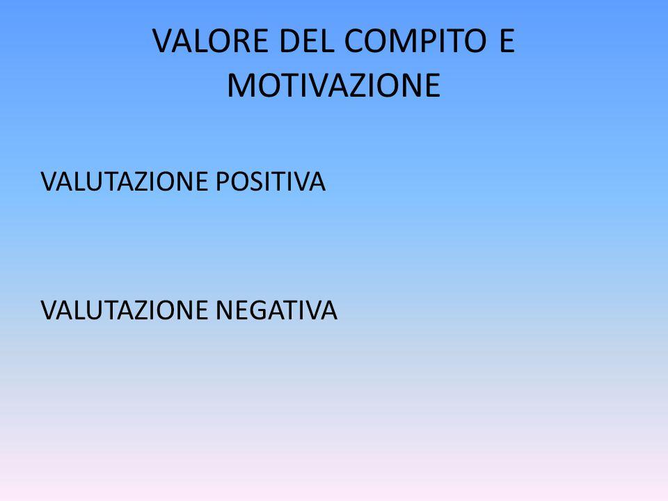 VALORE DEL COMPITO E MOTIVAZIONE VALUTAZIONE POSITIVA VALUTAZIONE NEGATIVA
