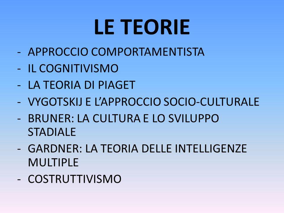 LE TEORIE -APPROCCIO COMPORTAMENTISTA -IL COGNITIVISMO -LA TEORIA DI PIAGET -VYGOTSKIJ E L'APPROCCIO SOCIO-CULTURALE -BRUNER: LA CULTURA E LO SVILUPPO
