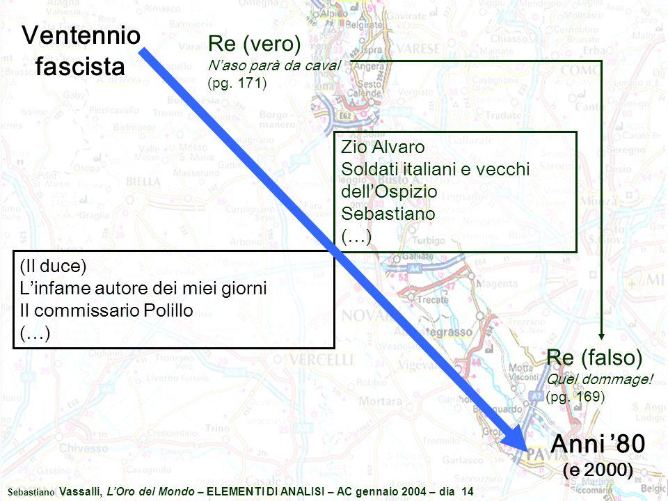 Sebastiano Vassalli, L'Oro del Mondo – ELEMENTI DI ANALISI – AC gennaio 2004 – dia 14 Zio Alvaro Soldati italiani e vecchi dell'Ospizio Sebastiano (…)
