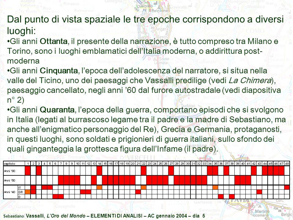 Sebastiano Vassalli, L'Oro del Mondo – ELEMENTI DI ANALISI – AC gennaio 2004 – dia 5 Dal punto di vista spaziale le tre epoche corrispondono a diversi
