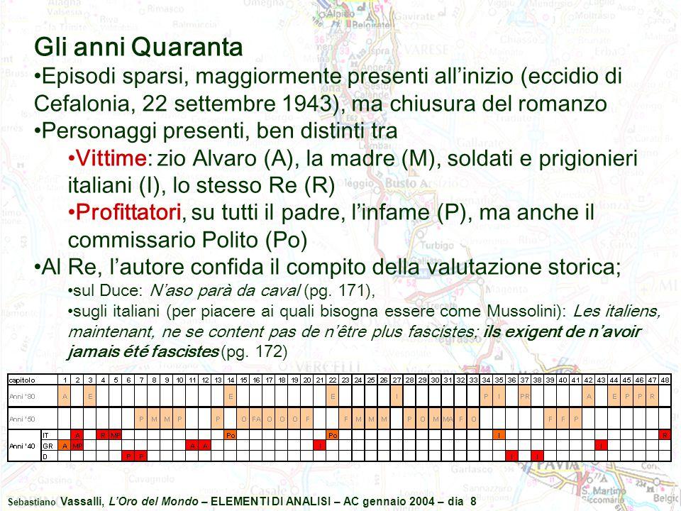 Sebastiano Vassalli, L'Oro del Mondo – ELEMENTI DI ANALISI – AC gennaio 2004 – dia 8 Gli anni Quaranta Episodi sparsi, maggiormente presenti all'inizi