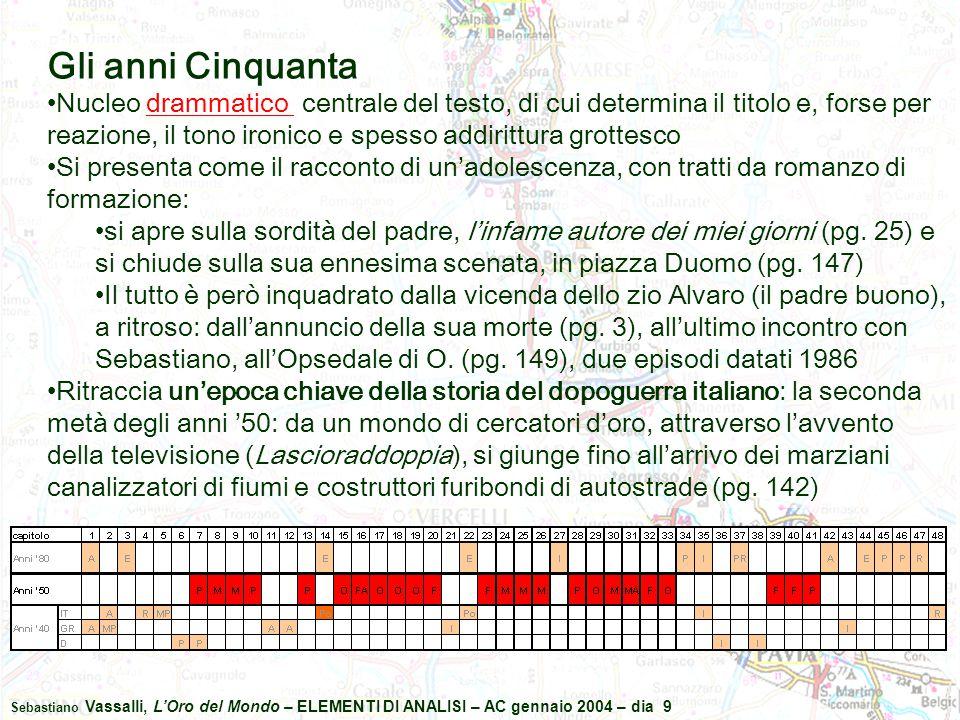 Sebastiano Vassalli, L'Oro del Mondo – ELEMENTI DI ANALISI – AC gennaio 2004 – dia 9 Gli anni Cinquanta Nucleo drammatico centrale del testo, di cui d