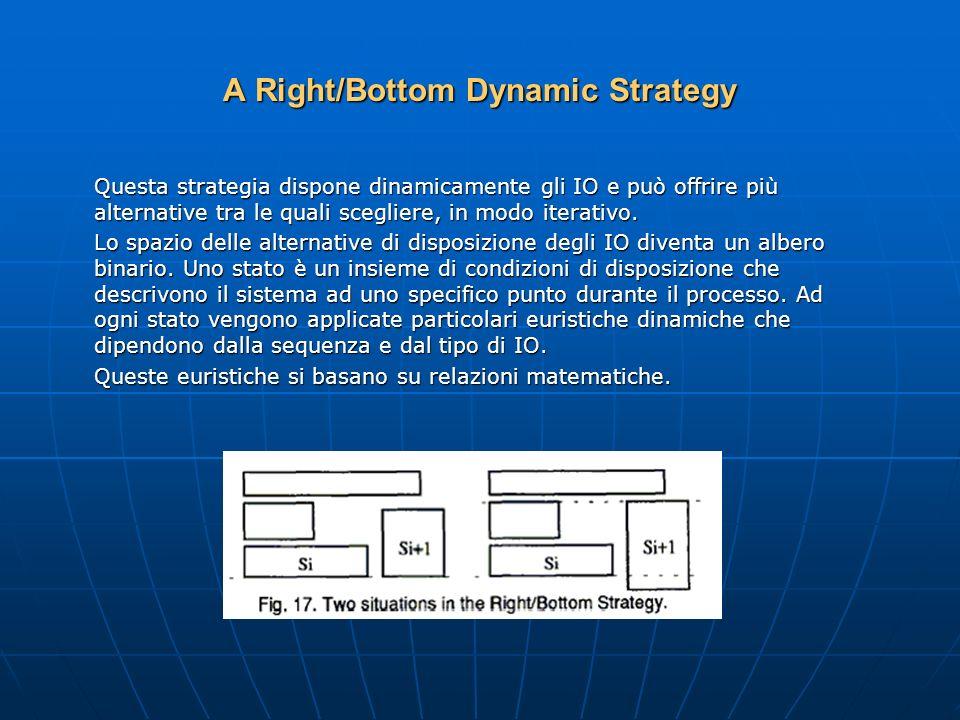 A Right/Bottom Dynamic Strategy Questa strategia dispone dinamicamente gli IO e può offrire più alternative tra le quali scegliere, in modo iterativo.