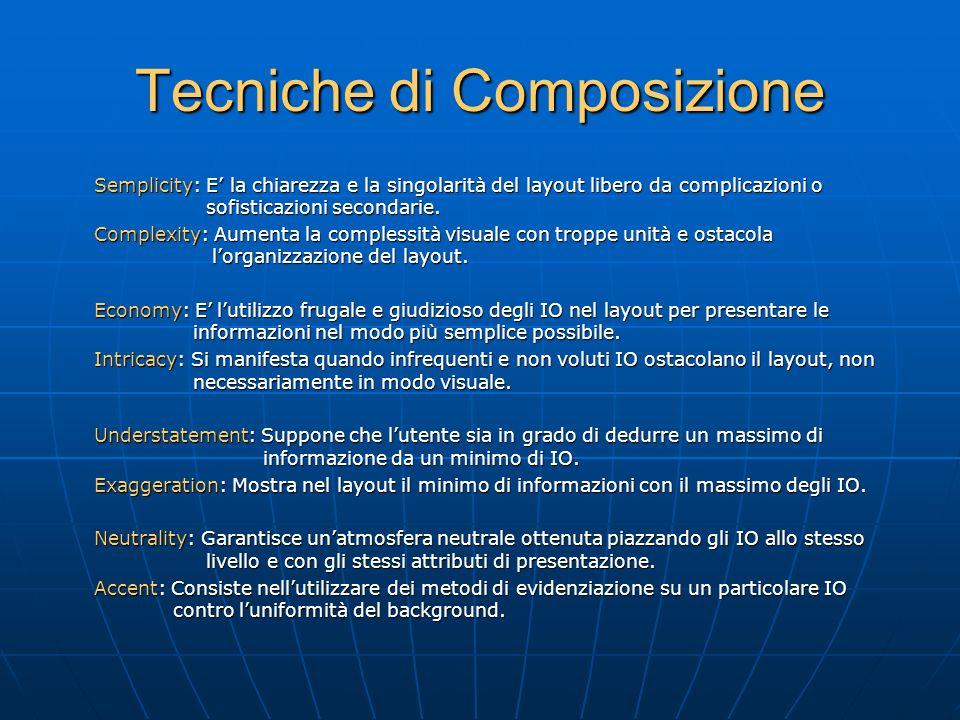Tecniche di Composizione Semplicity: E' la chiarezza e la singolarità del layout libero da complicazioni o sofisticazioni secondarie.