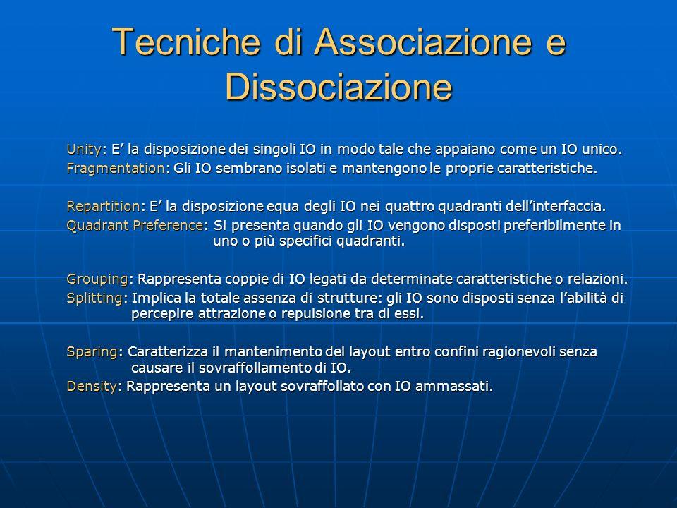 Tecniche di Associazione e Dissociazione Unity: E' la disposizione dei singoli IO in modo tale che appaiano come un IO unico.